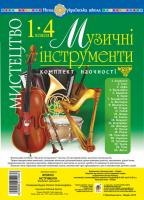 Мистецтво. 1-4 класи. Музичні інструменти. Комплект наочності. НУШ - Будна Наталя Олександрівна