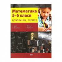 Таблиці та схеми. Математика в таблицях та схемах 5-6 класи
