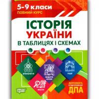 Історія України в таблицях і схемах 5-9 класи Авт: Дух Л.