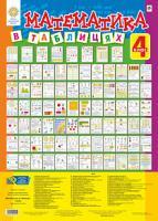 Математика в таблицях. 4 клас. Навчальний посібник