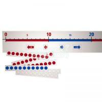 Числова лінійка з картками від 0 до 100