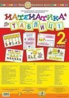 Математика в таблицях. 2 клас. НУШ