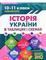 Таблиці та схеми. Історія України. Хронологічні таблиці.