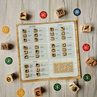 Гра КубикУм - гра на складання розповідей